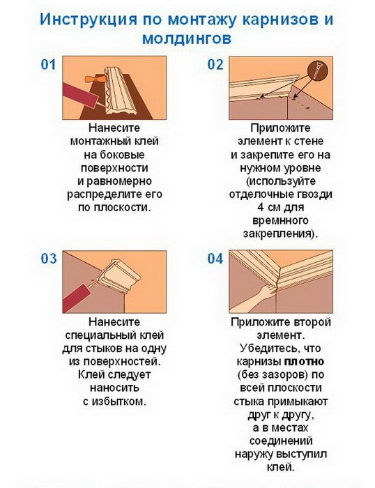 Монтаж потолочного плинтуса