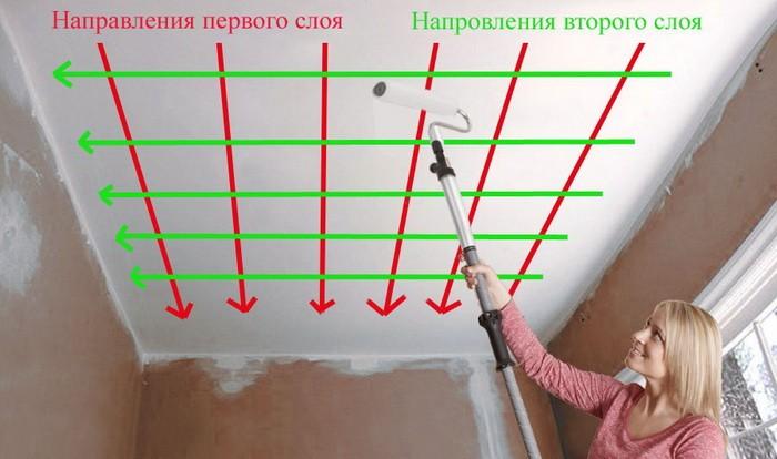 Покраска потолка своим руками_02