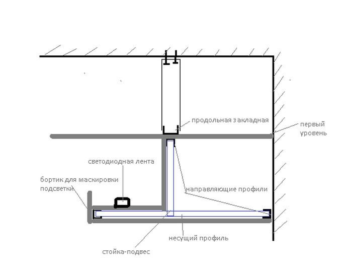 Потолок из гипсокартона своими руками чертеж 18