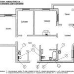 Схема водоснабжения и водоотведения в квартире
